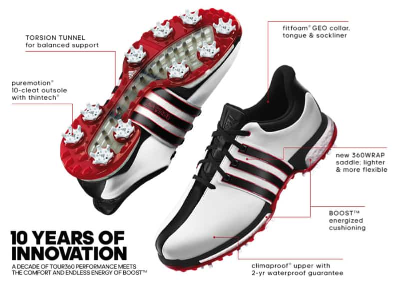 Image of Adidas Tour360 Boost golf shoe explanation of features.